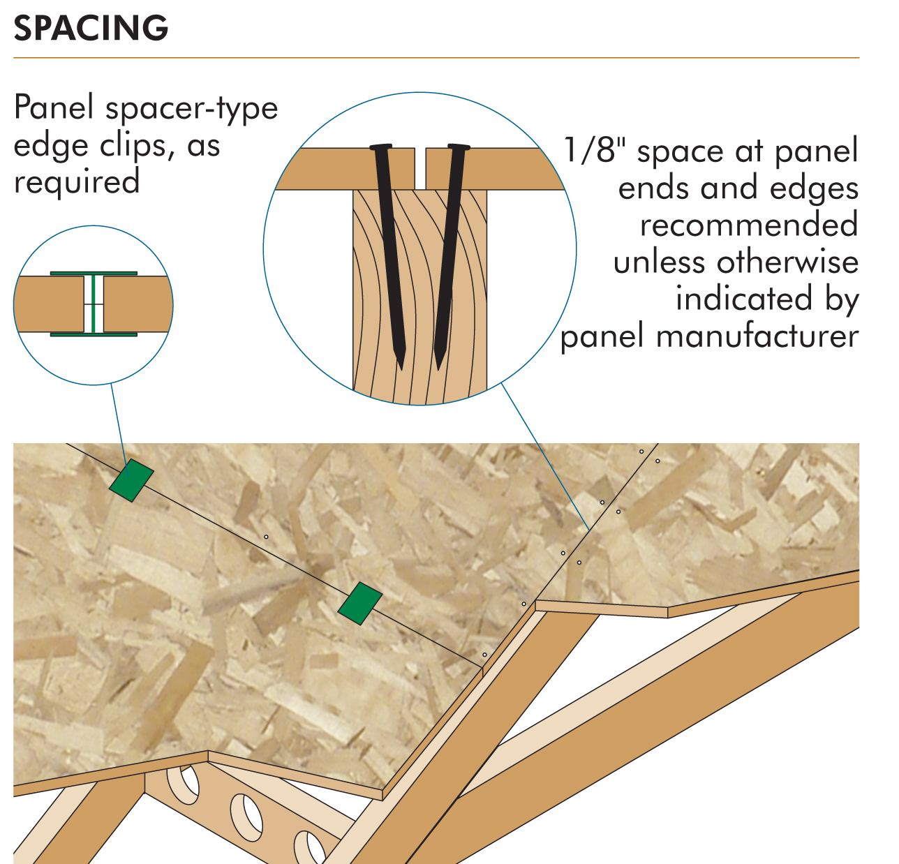 5 steps to proper roof sheathing installation pro builder for Roof decking thickness