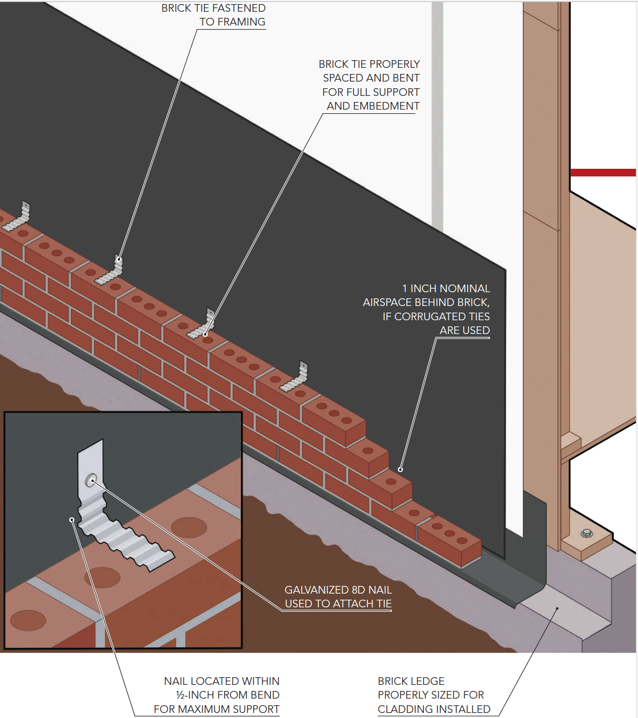 Getting Brick Ties Right Professional Builder