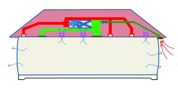 Indoor air quality ventilation diagram