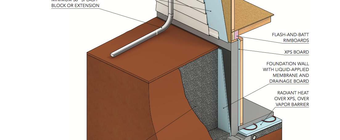 Construction details for a dry basement