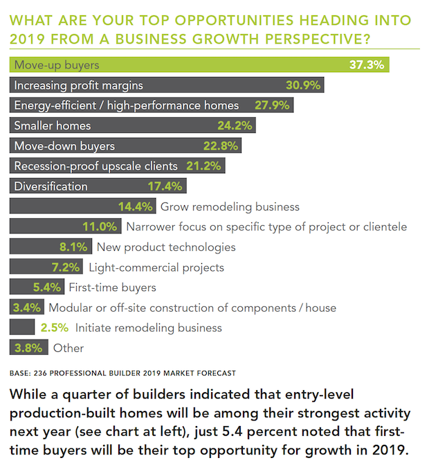 Homebuilding_opportunities_2019