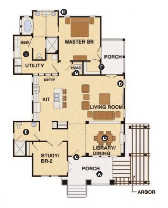 the target client was the baby boomer desiring a functional flexible and efficient floor plan that would also be extremely economical to operate and
