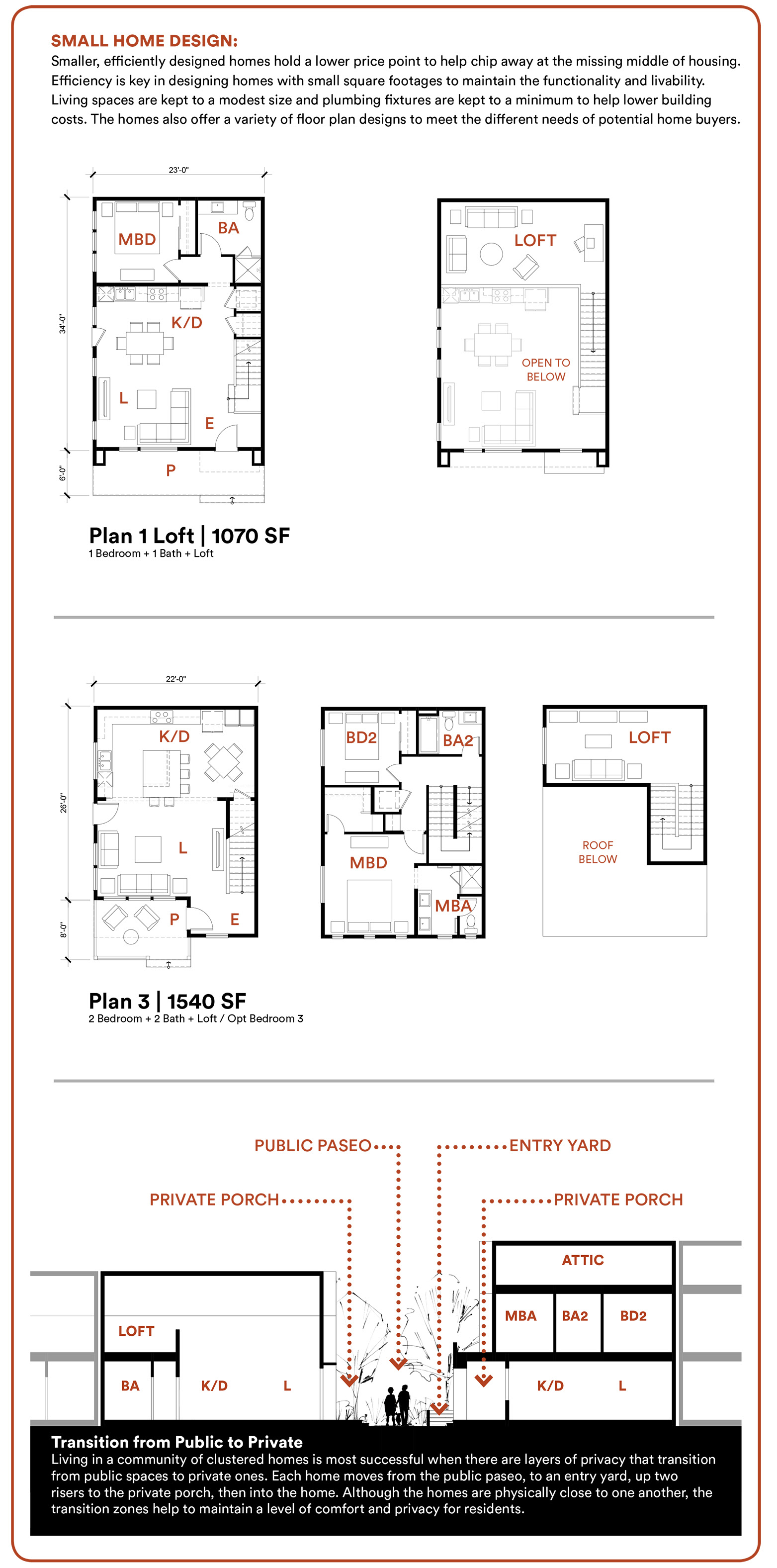 Proposed floor plans for The Patch