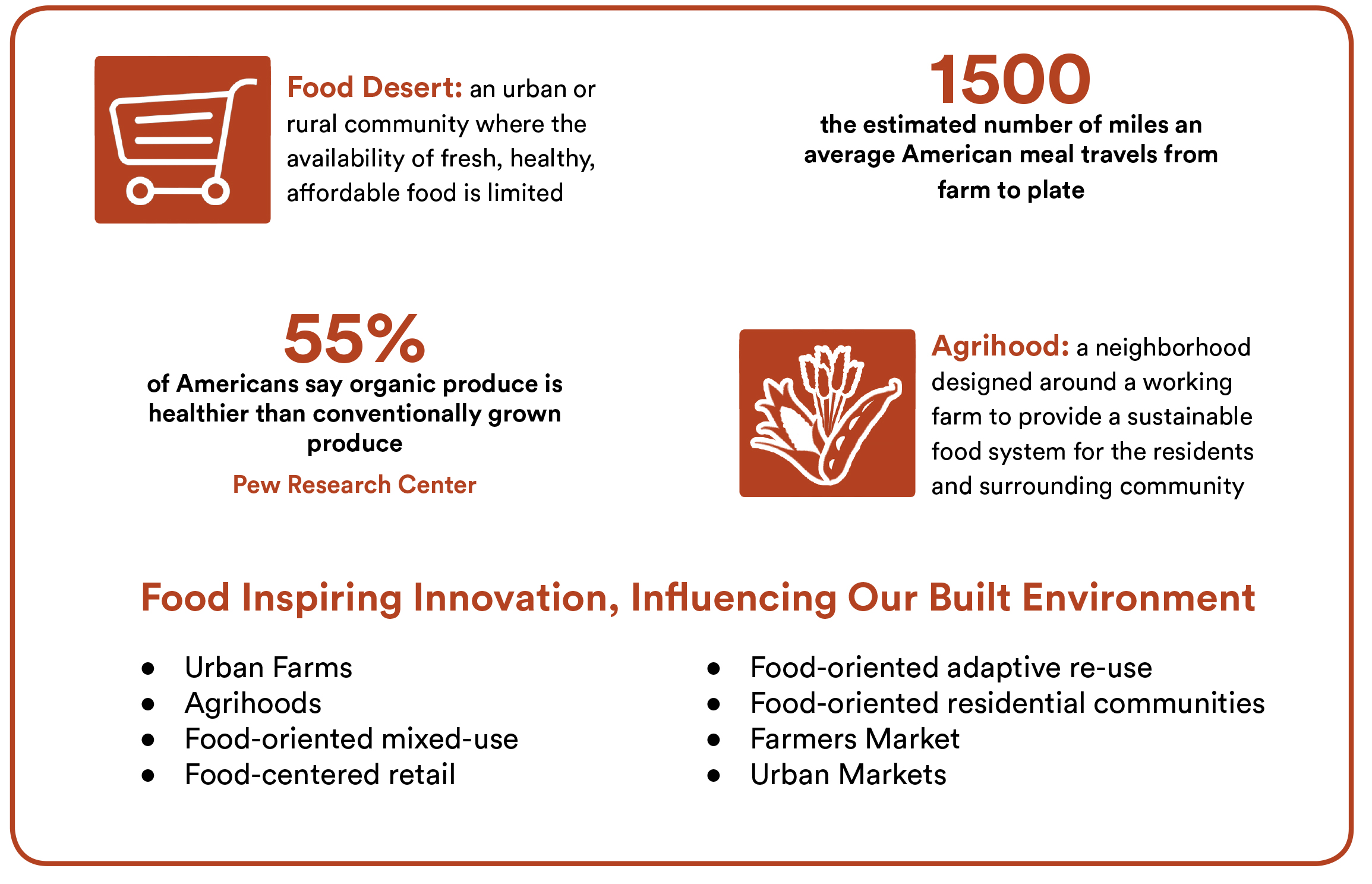 Infographic showing how locally grown food can inspire communities