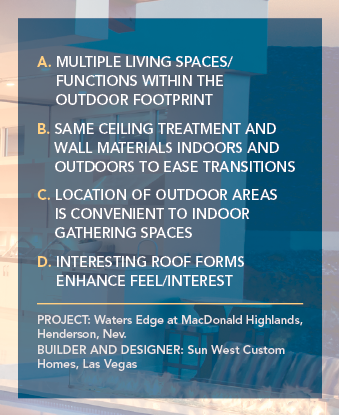 Outdoor living spaces-sun west-2
