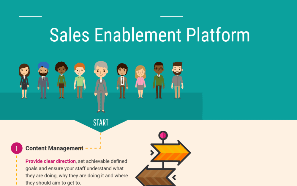 Ingage sales enablement suite software