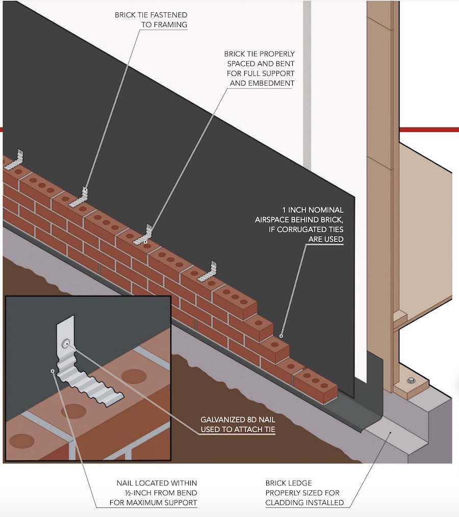 Best practices for installing brick ties correctly