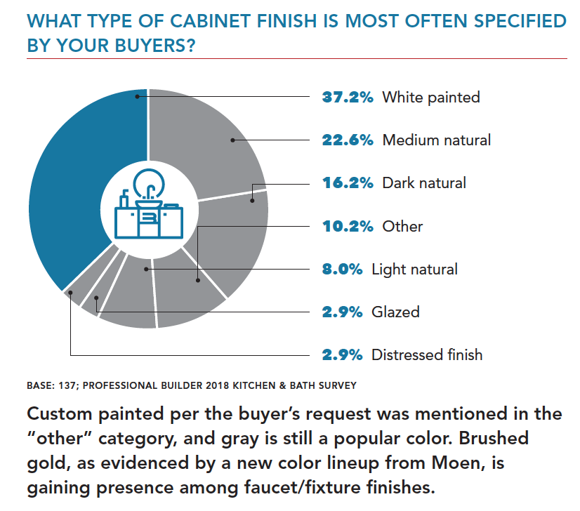 Cabinet_Finish.png