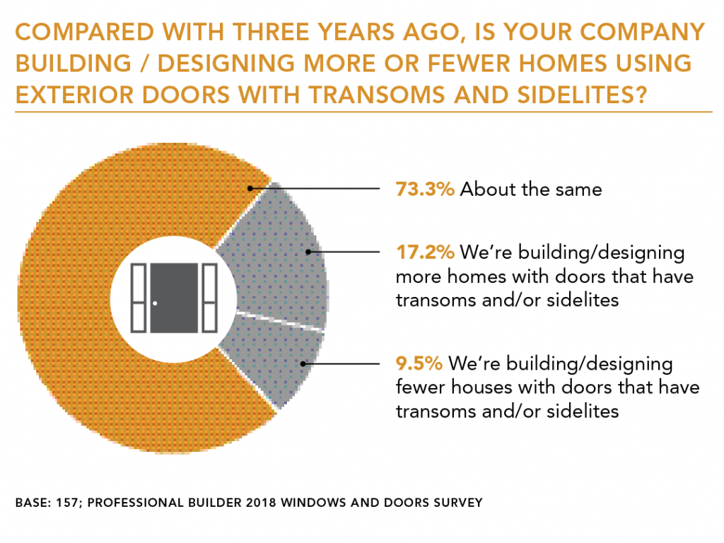 Exterior_doors_with_transoms_and_sidelites