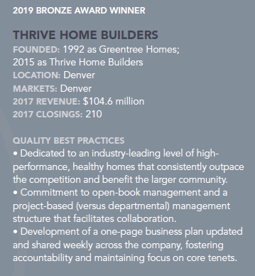 Thrive_Home_Builders_Fact_Box