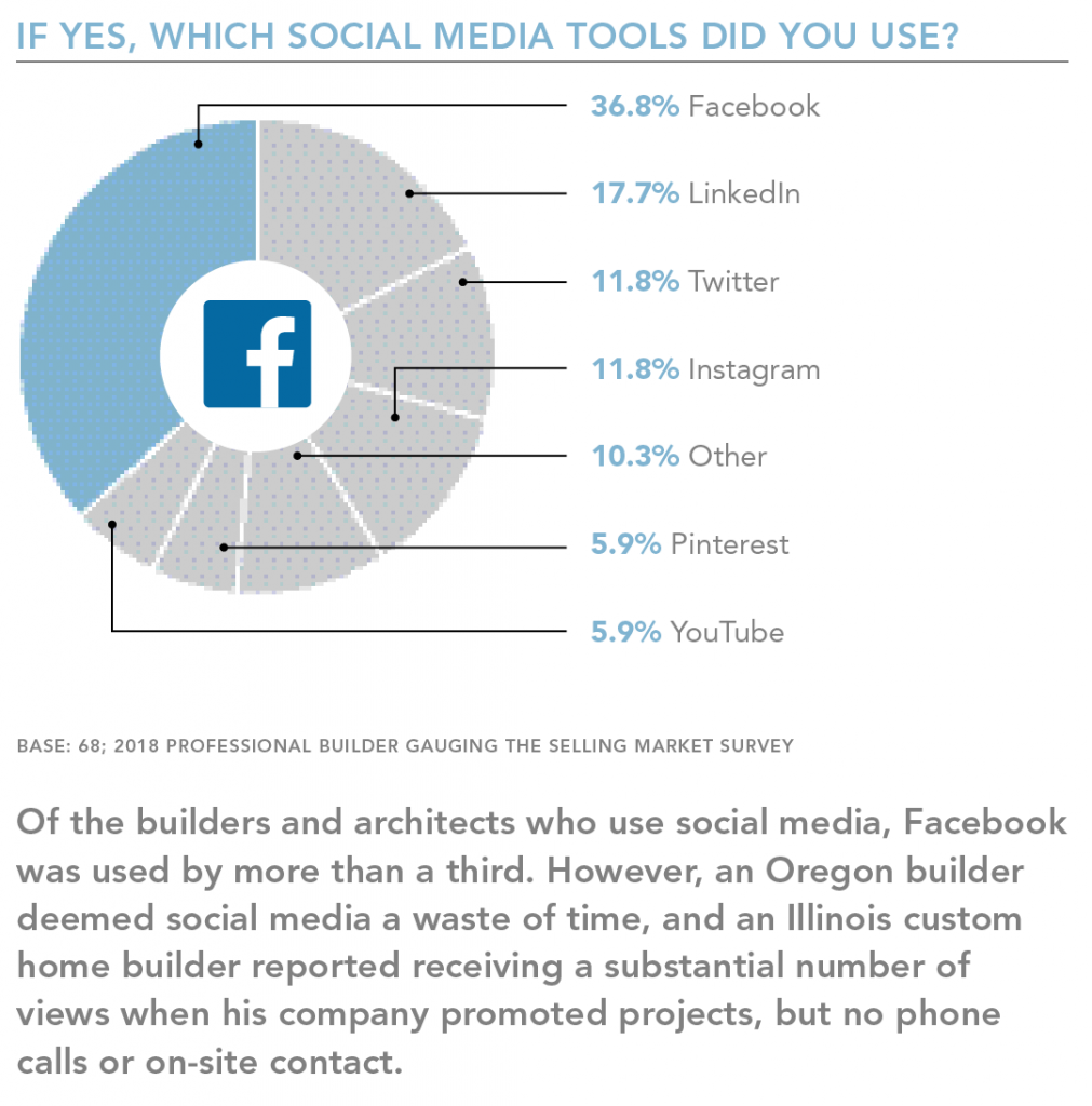 Social_Media_%20Tools_For_market_Research.png