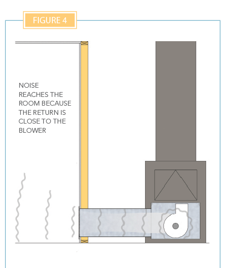 Duct return diagram