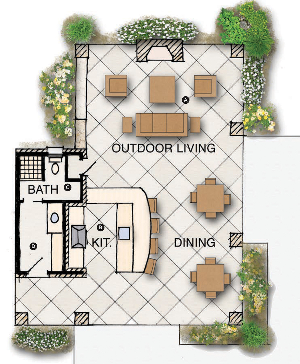 House review outdoor living spaces pro builder for Concept home plans review