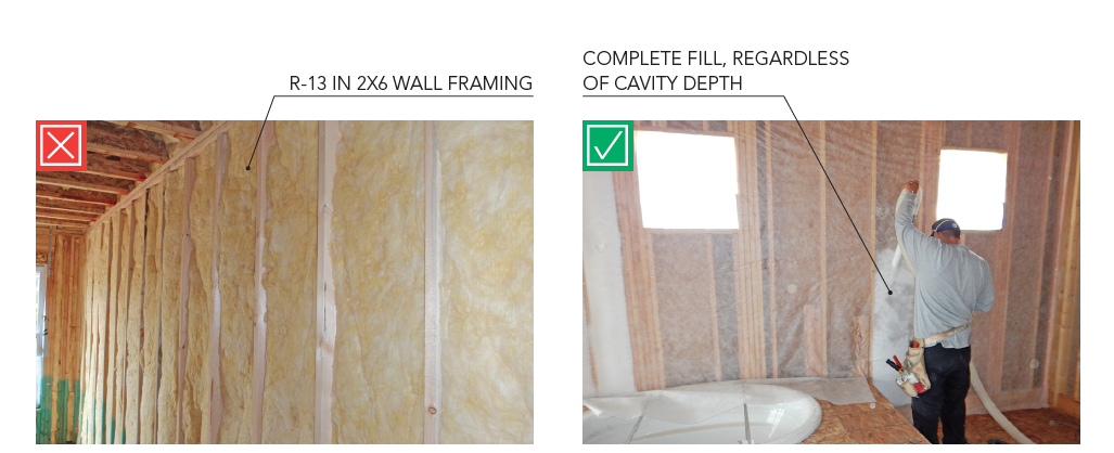 For better r values blow in the insulation professional for What insulation to use in 2x6 walls