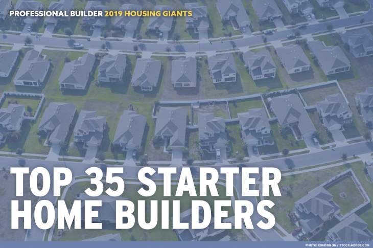2019 housing giants aerial view of new housing development
