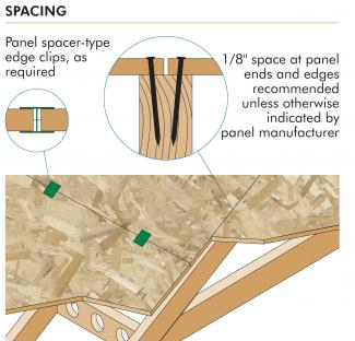 details of simple construction steps for roof sheathing (roof decking) to ensure optimal performance