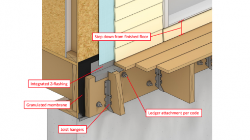 Detail showing how to build deck ledgers correctly