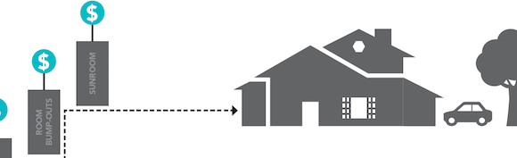 Illustration of house with some different added options.